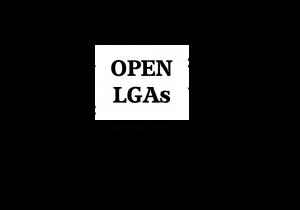 OPEN LGA